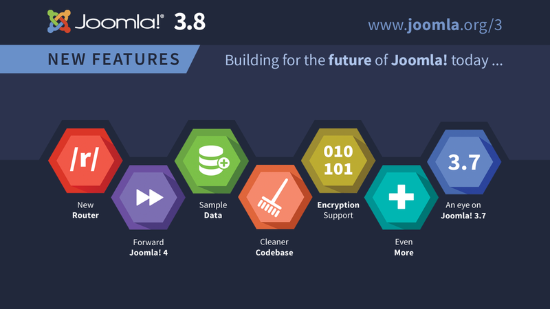 joomla 3.8 mowy router